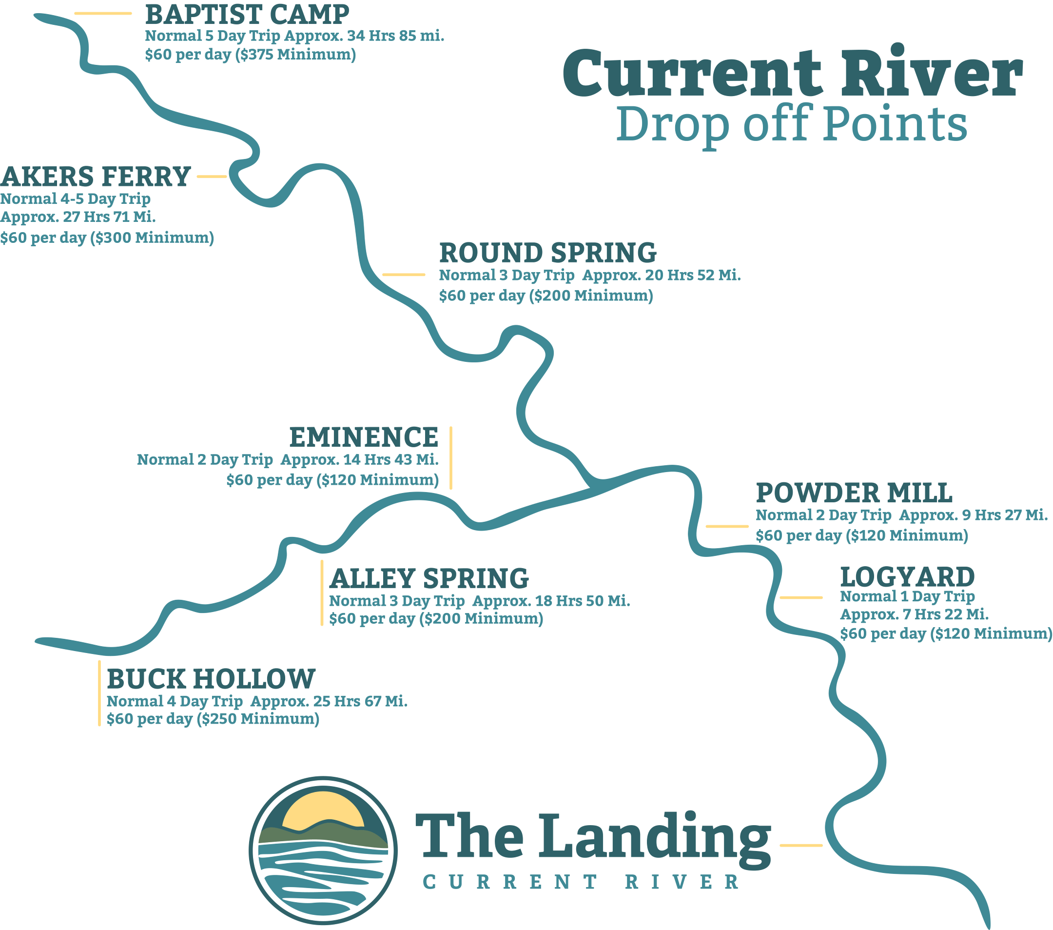 float map